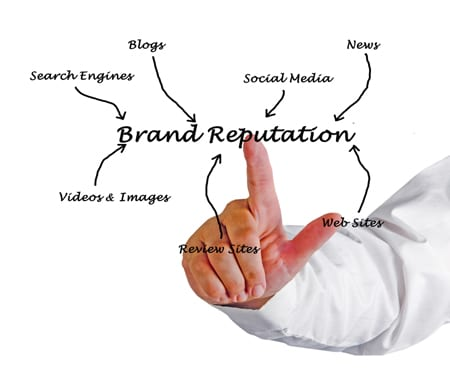 Digital Brand Reputation Management Services
