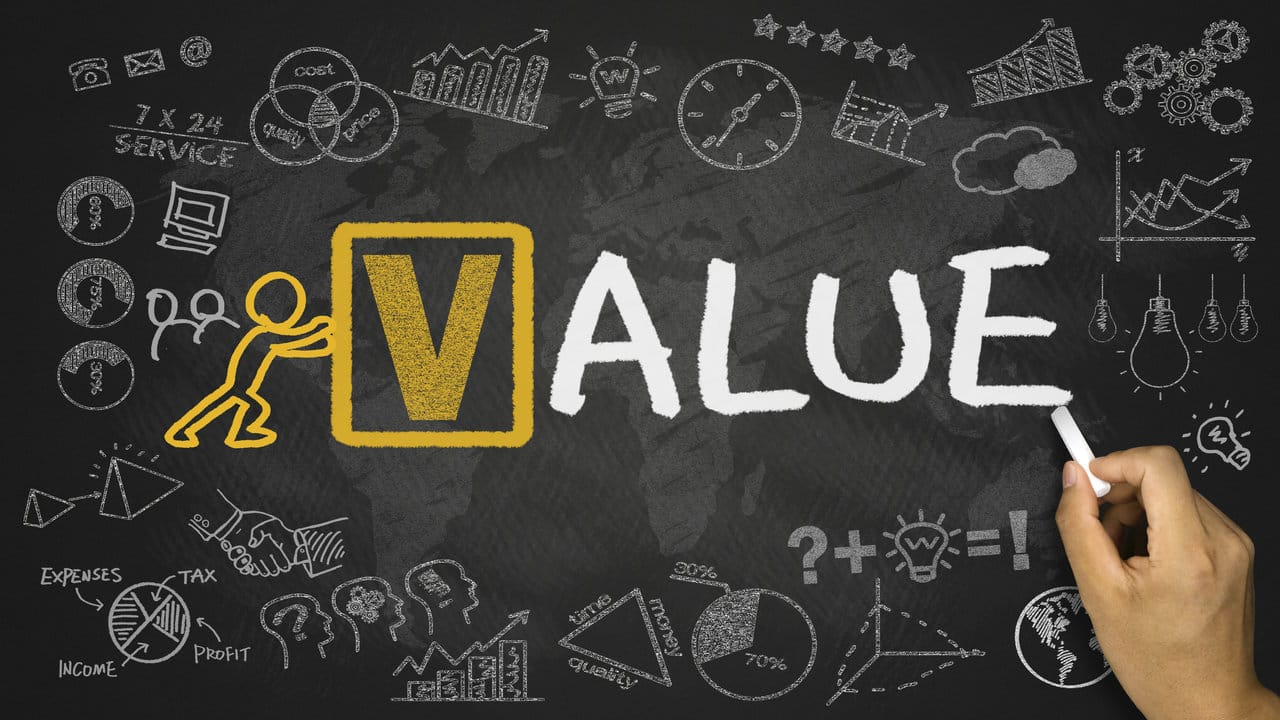 Value Of Your Business